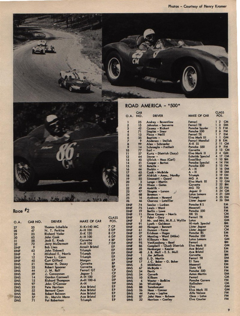 Akron Sports Car Club Results